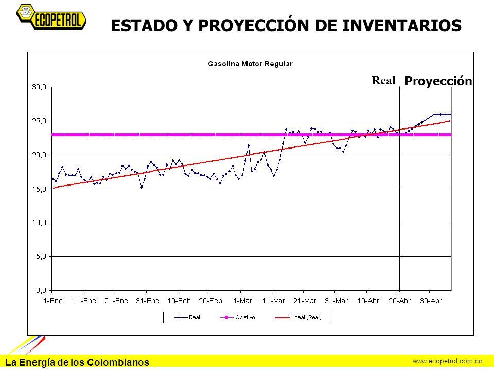 La Energía de los Colombianos www.ecopetrol.com.co ESTADO Y PROYECCIÓN DE INVENTARIOS Real Proyección