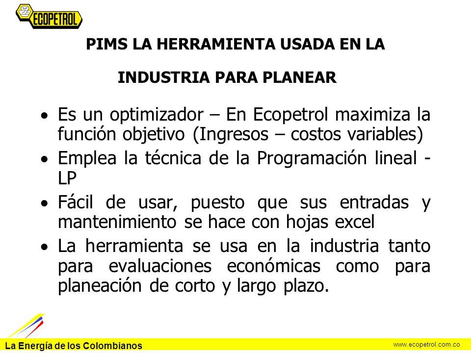La Energía de los Colombianos www.ecopetrol.com.co PIMS LA HERRAMIENTA USADA EN LA INDUSTRIA PARA PLANEAR Es un optimizador – En Ecopetrol maximiza la