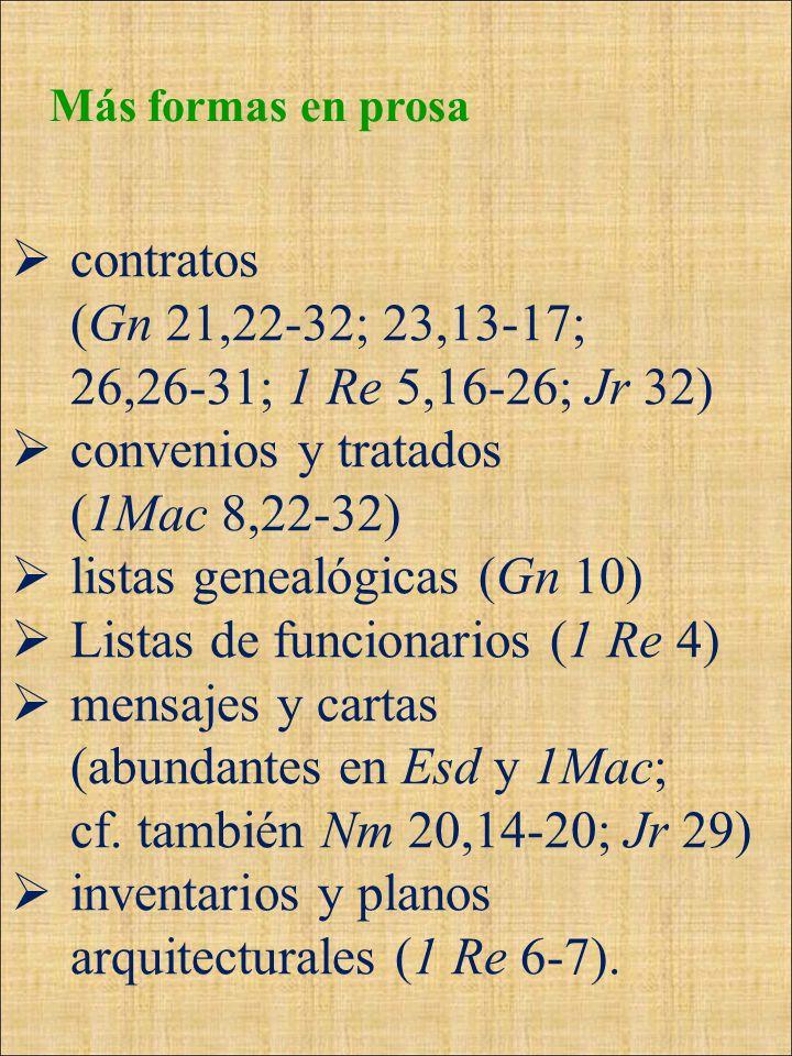 Más formas en prosa contratos (Gn 21,22-32; 23,13-17; 26,26-31; 1 Re 5,16-26; Jr 32) convenios y tratados (1Mac 8,22-32) listas genealógicas (Gn 10) L