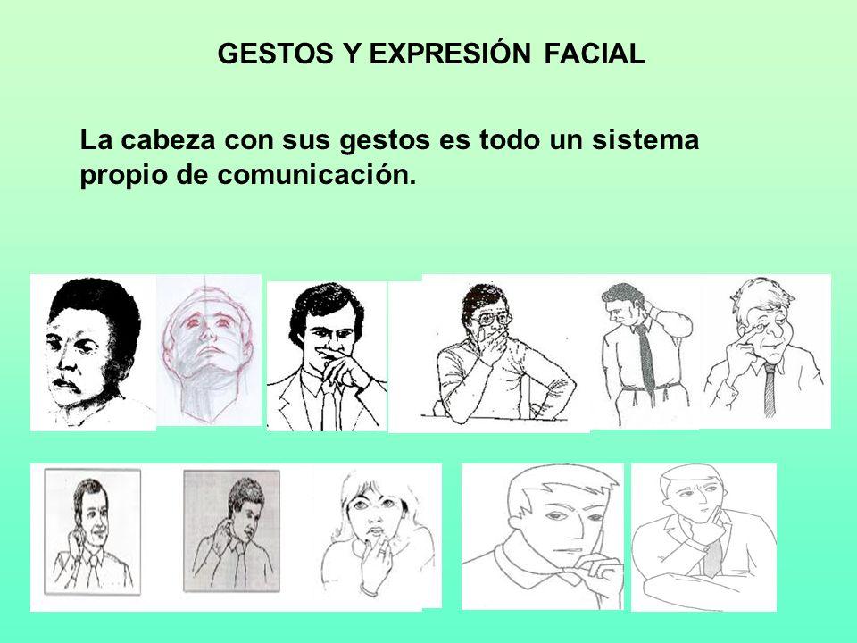 GESTOS Y EXPRESIÓN FACIAL La cabeza con sus gestos es todo un sistema propio de comunicación.