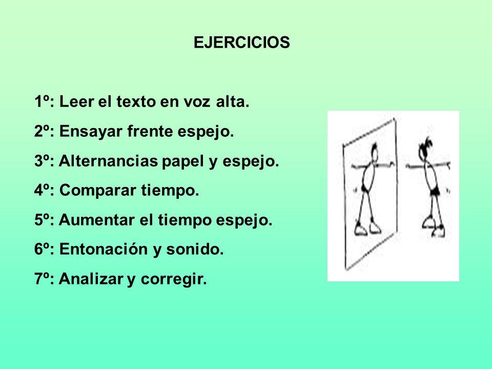 EJERCICIOS 1º: Leer el texto en voz alta. 2º: Ensayar frente espejo. 3º: Alternancias papel y espejo. 4º: Comparar tiempo. 5º: Aumentar el tiempo espe