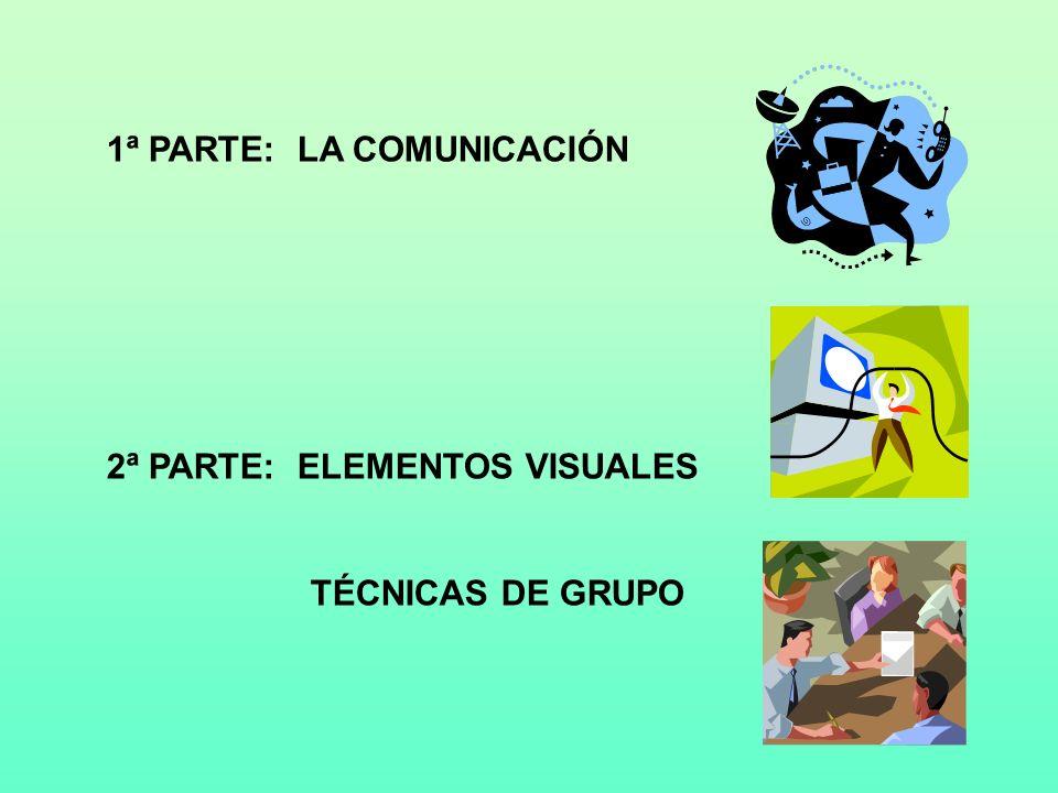 1ª PARTE: LA COMUNICACIÓN 2ª PARTE: ELEMENTOS VISUALES TÉCNICAS DE GRUPO