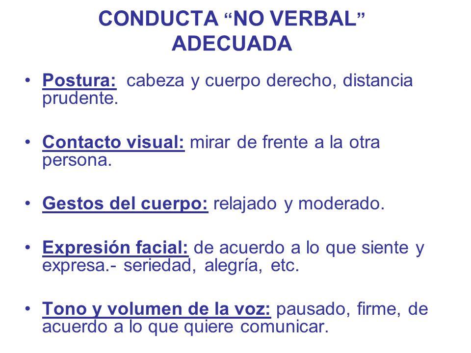 CONDUCTA NO VERBAL ADECUADA Postura: cabeza y cuerpo derecho, distancia prudente. Contacto visual: mirar de frente a la otra persona. Gestos del cuerp