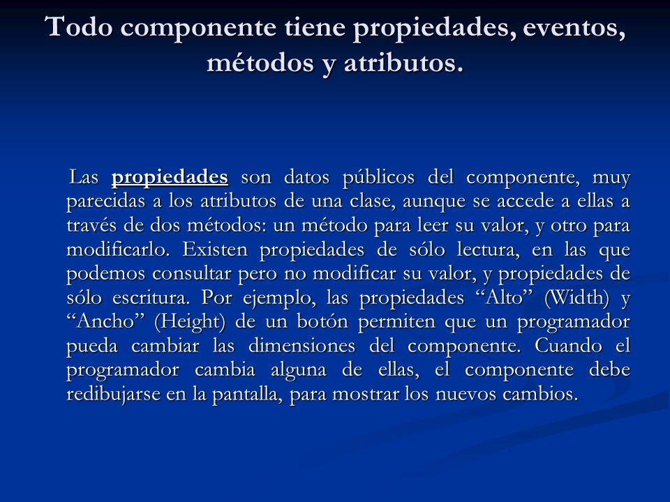 Todo componente tiene propiedades, eventos, métodos y atributos. Las propiedades son datos públicos del componente, muy parecidas a los atributos de u