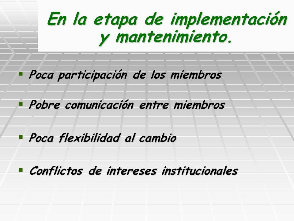 En la etapa de implementación y mantenimiento. Poca participación de los miembros Poca participación de los miembros Pobre comunicación entre miembros