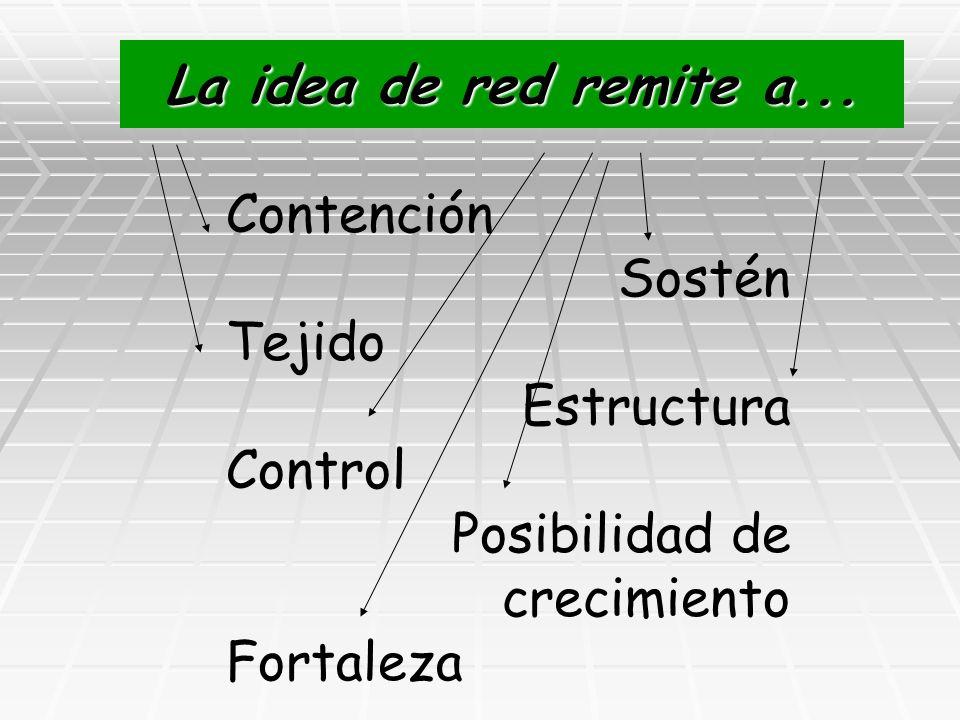 La idea de red remite a... Contención Sostén Tejido Estructura Control Posibilidad de crecimiento Fortaleza