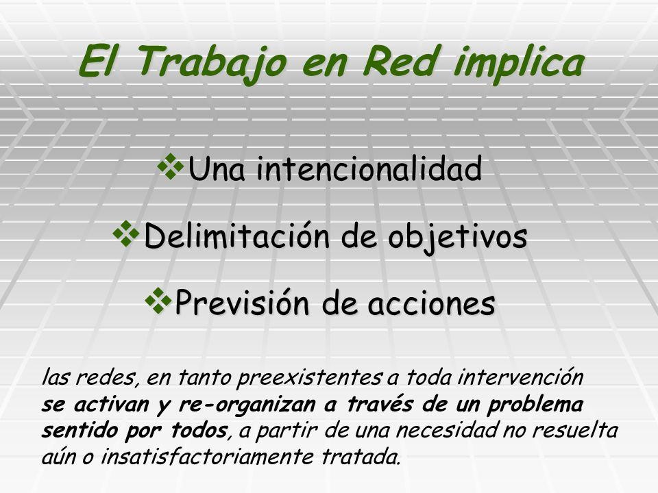 El Trabajo en Red implica Una intencionalidad Una intencionalidad Delimitación de objetivos Delimitación de objetivos Previsión de acciones Previsión