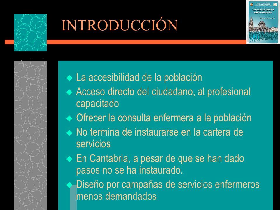 INTRODUCCIÓN La accesibilidad de la población Acceso directo del ciudadano, al profesional capacitado Ofrecer la consulta enfermera a la población No