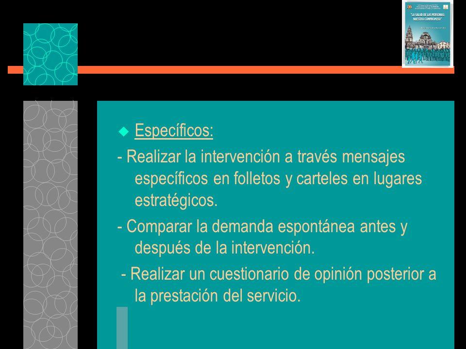 Específicos: - Realizar la intervención a través mensajes específicos en folletos y carteles en lugares estratégicos. - Comparar la demanda espontánea