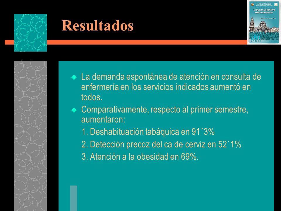En relación al cuestionario de opinión-satisfacción 1-¿ Conocía el Servicio de atención a X en el centro de salud.