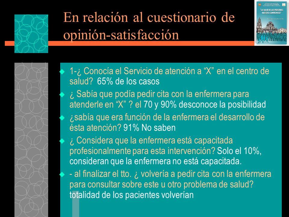 En relación al cuestionario de opinión-satisfacción 1-¿ Conocía el Servicio de atención a X en el centro de salud? 65% de los casos ¿ Sabía que podía
