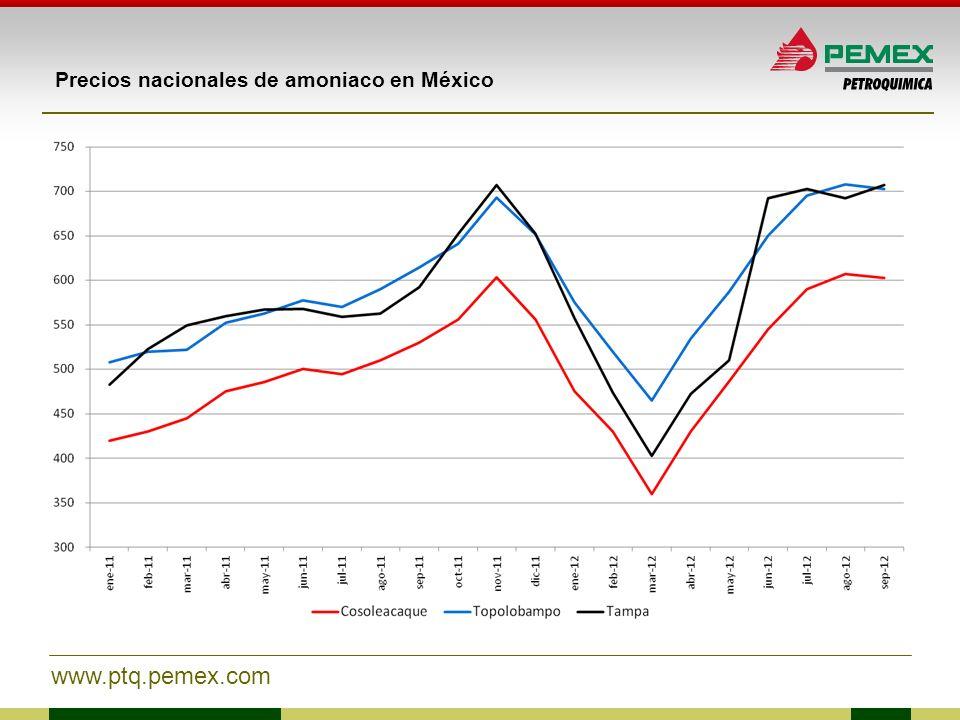 www.ptq.pemex.com Precios nacionales de amoniaco en México