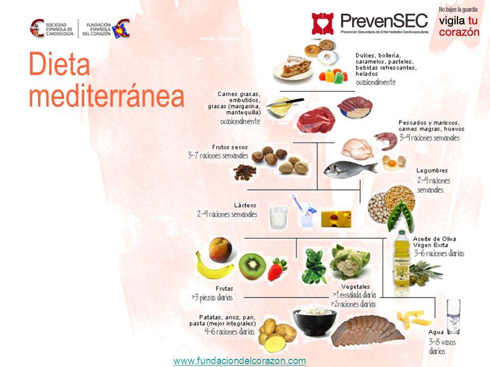 www.fundaciondelcorazon.com Pirámide de la alimentación saludable Consumo ocasionalConsumo diario Grasas (margarina, mantequilla) Dulces, bollería industrial, caramelos, pasteles.