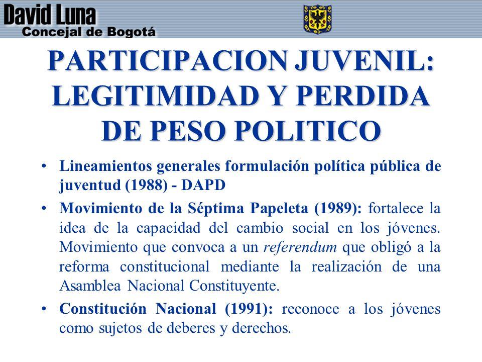 PARTICIPACION JUVENIL: LEGITIMIDAD Y PERDIDA DE PESO POLITICO Lineamientos generales formulación política pública de juventud (1988) - DAPD Movimiento