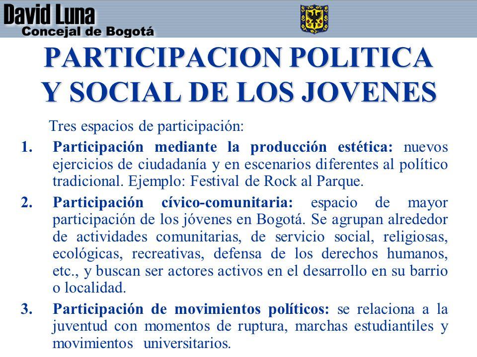 PARTICIPACION POLITICA Y SOCIAL DE LOS JOVENES Tres espacios de participación: 1.Participación mediante la producción estética: nuevos ejercicios de c