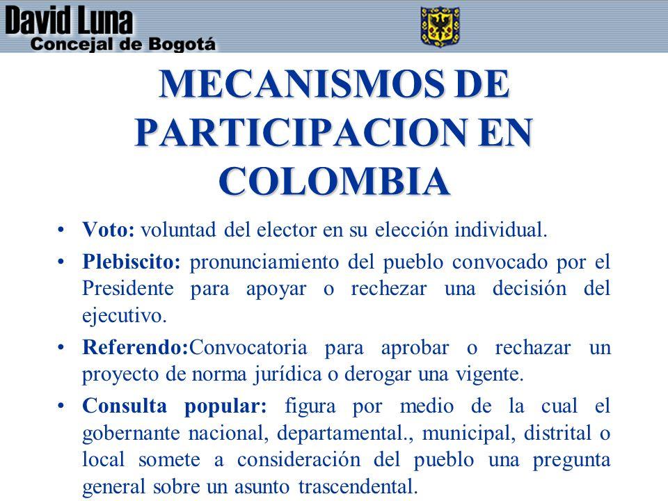 MECANISMOS DE PARTICIPACION EN COLOMBIA Voto: voluntad del elector en su elección individual. Plebiscito: pronunciamiento del pueblo convocado por el
