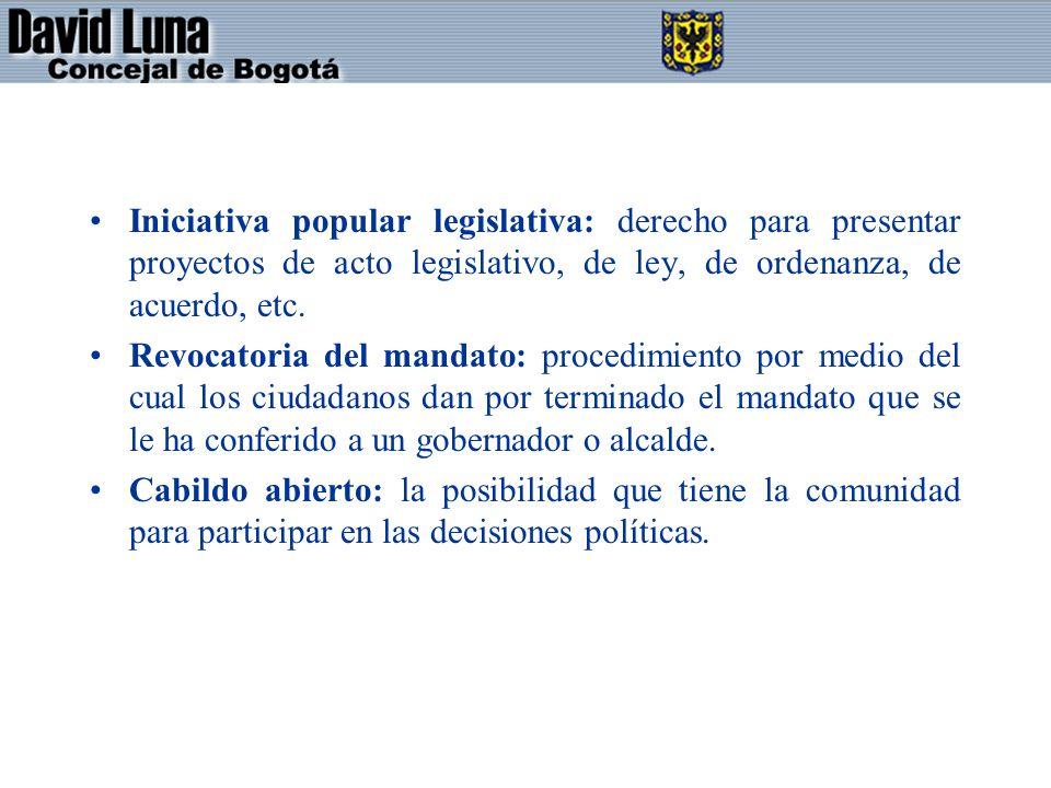Iniciativa popular legislativa: derecho para presentar proyectos de acto legislativo, de ley, de ordenanza, de acuerdo, etc. Revocatoria del mandato: