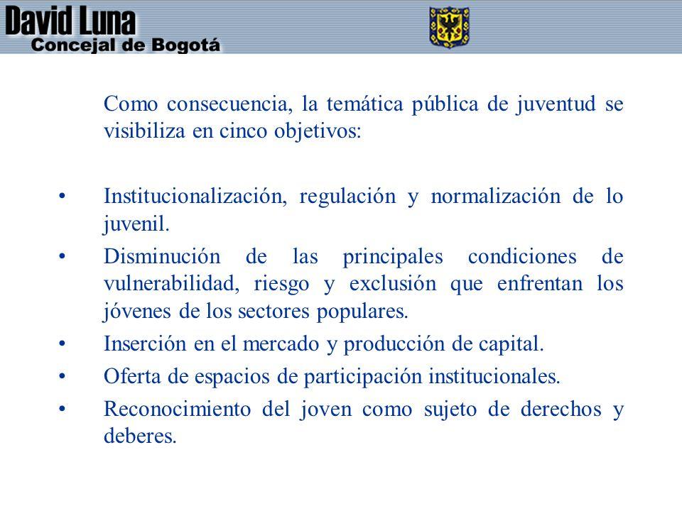Como consecuencia, la temática pública de juventud se visibiliza en cinco objetivos: Institucionalización, regulación y normalización de lo juvenil. D