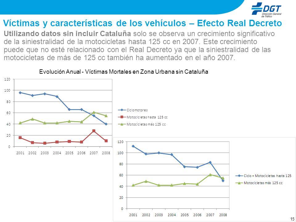 14 Víctimas y características de los vehículos – Carretera Como en zona urbana, relativizando el número de muertos en función del parque, éstos se con