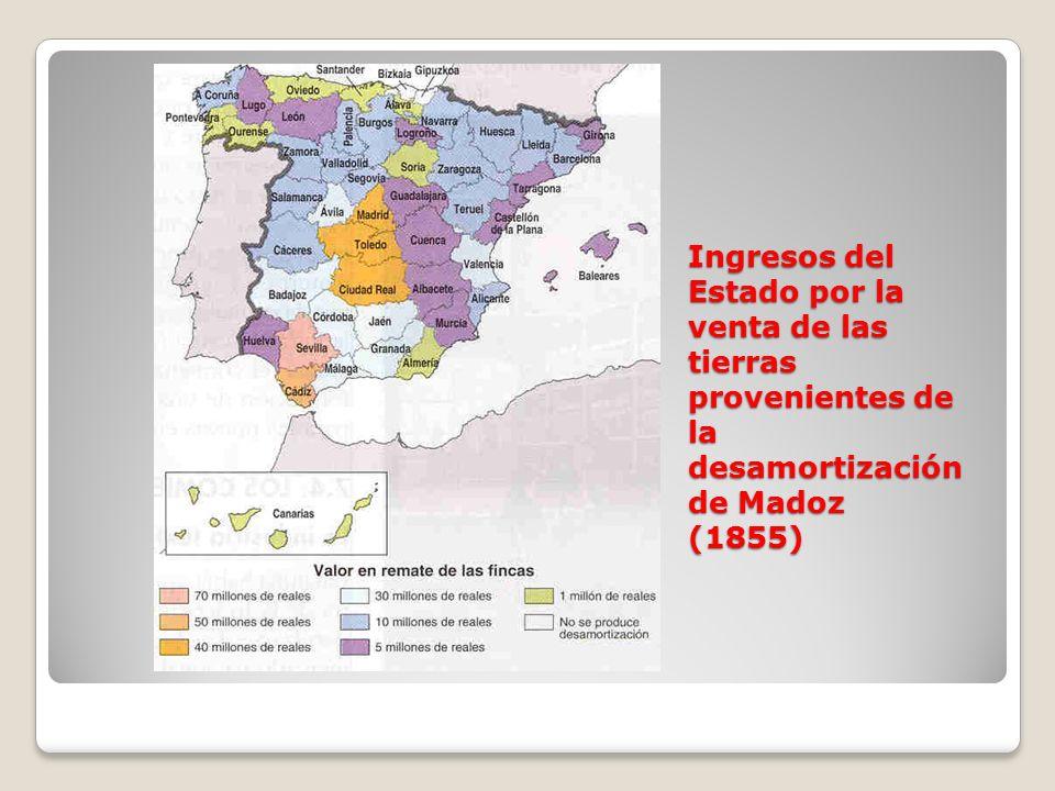 Ingresos del Estado por la venta de las tierras provenientes de la desamortización de Madoz (1855)