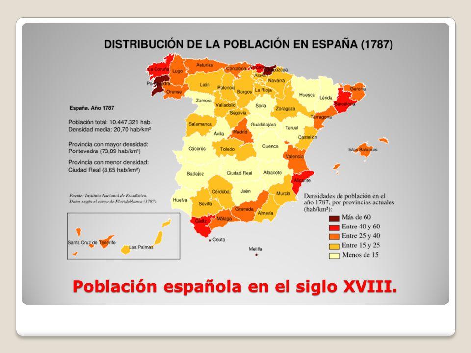 Población española en el siglo XVIII.