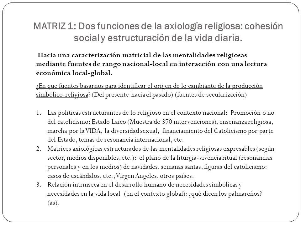 MATRIZ 1: Dos funciones de la axiología religiosa: cohesión social y estructuración de la vida diaria. Hacia una caracterización matricial de las ment