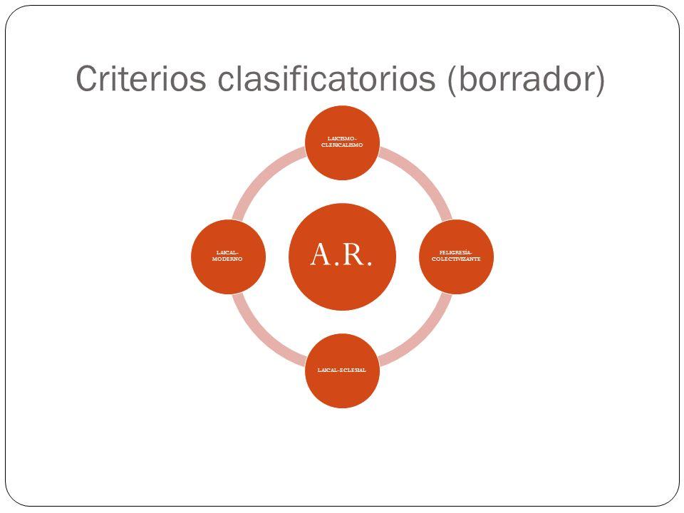 Criterios clasificatorios (borrador) A.R. LAICISMO- CLERICALISMO FELIGRESÍA- COLECTIVIZANTE LAICAL-ECLESIAL LAICAL- MODERNO