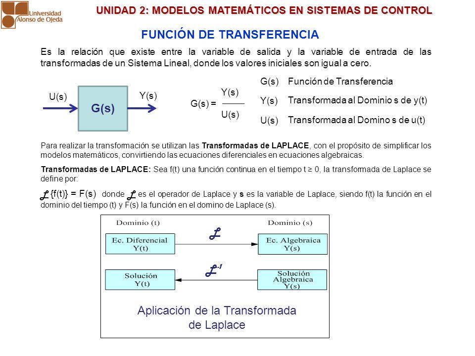 UNIDAD 2: MODELOS MATEMÁTICOS EN SISTEMAS DE CONTROL UNIDAD 2: MODELOS MATEMÁTICOS EN SISTEMAS DE CONTROL ANALISIS DEL MODELO BASADO EN FUNCIÓN DE TRANSFERENCIA G(s) U(s) Y(s) G(s) = U(s) Y(s) = U(s).