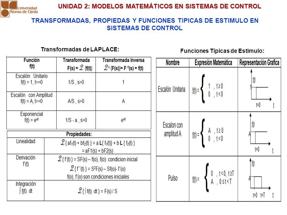 UNIDAD 2: MODELOS MATEMÁTICOS EN SISTEMAS DE CONTROL UNIDAD 2: MODELOS MATEMÁTICOS EN SISTEMAS DE CONTROL TRANSFORMADAS, PROPIEDAS Y FUNCIONES TIPICAS
