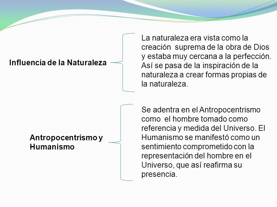 Antropocentrismo y Humanismo Se adentra en el Antropocentrismo como el hombre tomado como referencia y medida del Universo.
