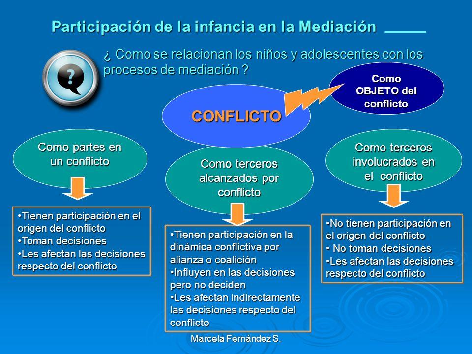 Marcela Fernández S. Niños y Adolescentes en los Procesos de Mediación. Participación de la Infancia en Mediación Participación de la Infancia en Medi