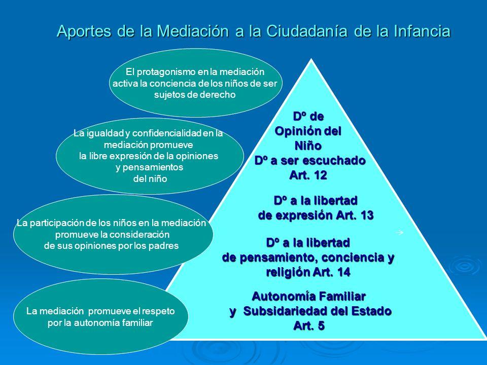 Marcela Fernández S. Aportes de la Convención Internacional de los Derechos del Niño Concepto de Interés Superior del Niño Criterio rector que debe in