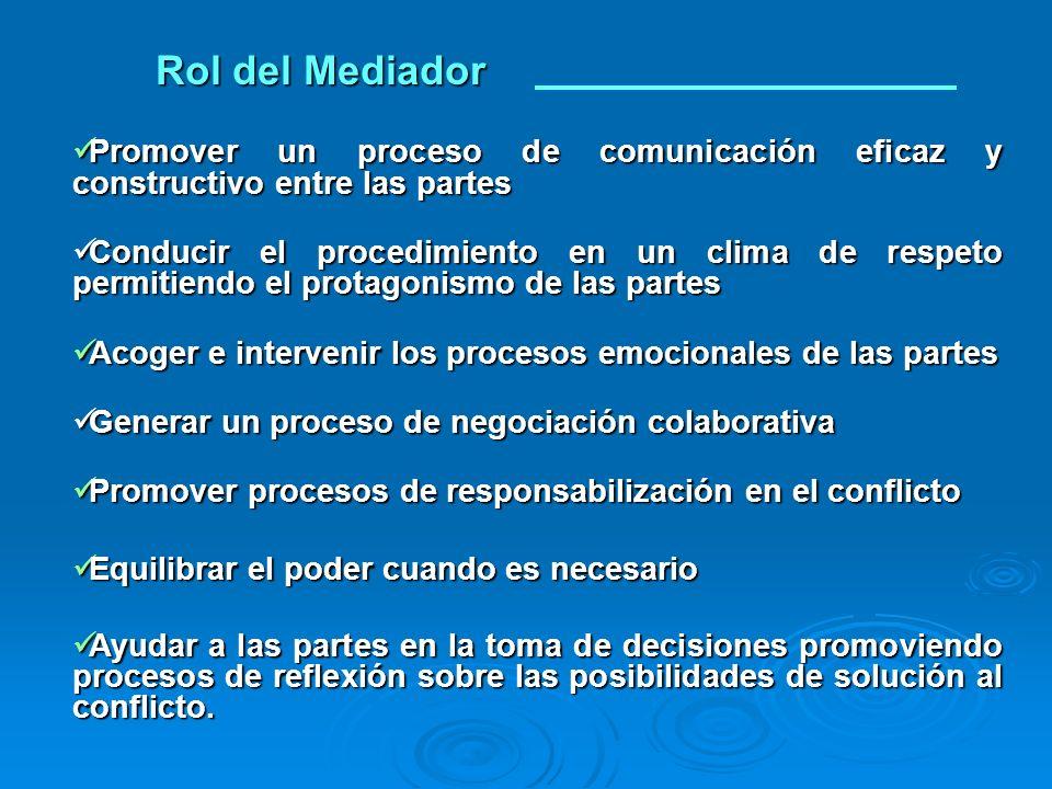 Rol del Mediador Promover un proceso de comunicación eficaz y constructivo entre las partes Promover un proceso de comunicación eficaz y constructivo entre las partes Conducir el procedimiento en un clima de respeto permitiendo el protagonismo de las partes Conducir el procedimiento en un clima de respeto permitiendo el protagonismo de las partes Acoger e intervenir los procesos emocionales de las partes Acoger e intervenir los procesos emocionales de las partes Generar un proceso de negociación colaborativa Generar un proceso de negociación colaborativa Promover procesos de responsabilización en el conflicto Promover procesos de responsabilización en el conflicto Equilibrar el poder cuando es necesario Equilibrar el poder cuando es necesario Ayudar a las partes en la toma de decisiones promoviendo procesos de reflexión sobre las posibilidades de solución al conflicto.