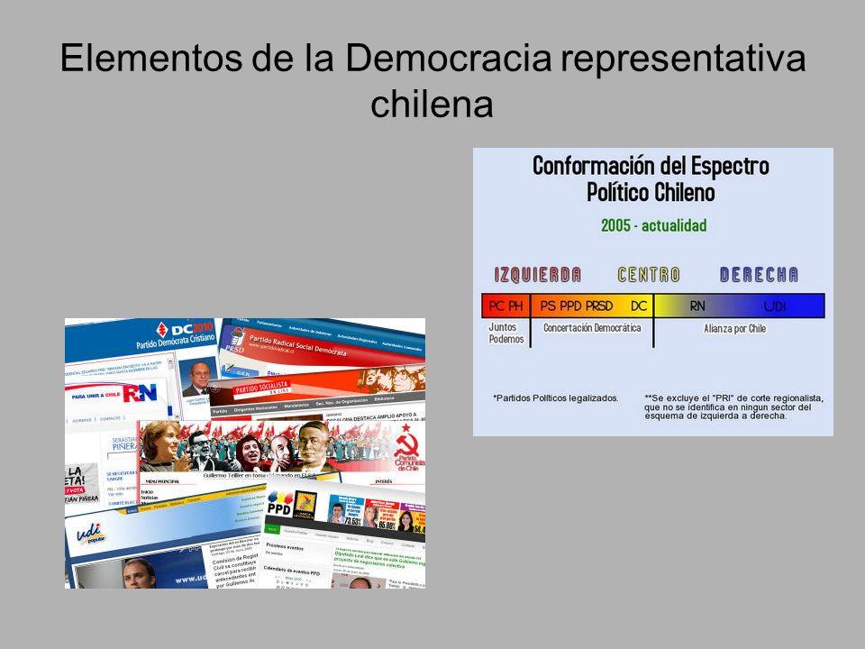 Elementos de la Democracia representativa chilena