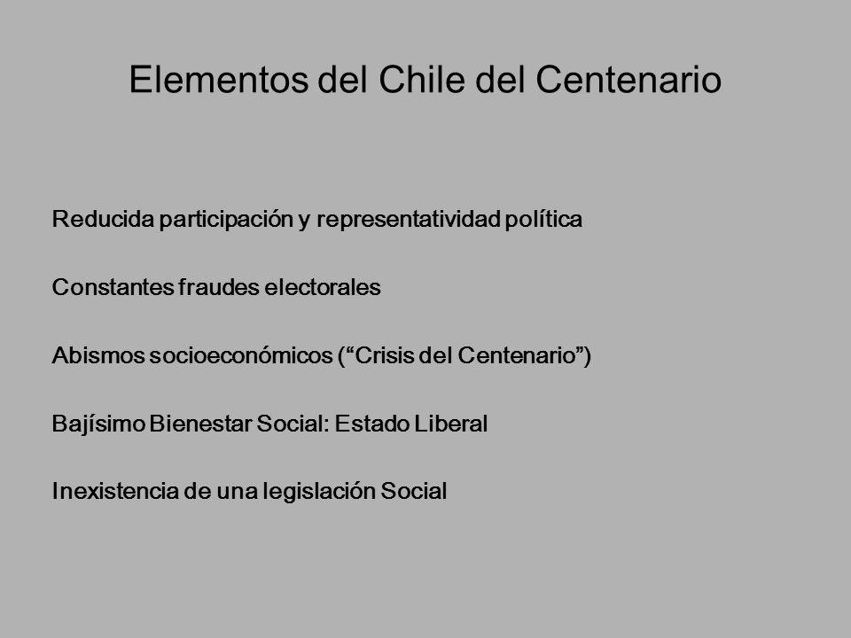 Elementos del Chile del Centenario Reducida participación y representatividad política Constantes fraudes electorales Abismos socioeconómicos (Crisis