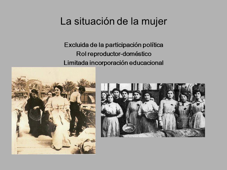 La situación de la mujer Excluida de la participación política Rol reproductor-doméstico Limitada incorporación educacional