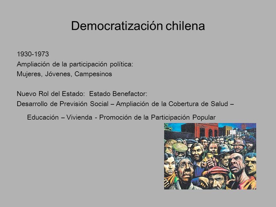 Democratización chilena 1930-1973 Ampliación de la participación política: Mujeres, Jóvenes, Campesinos Nuevo Rol del Estado: Estado Benefactor: Desar