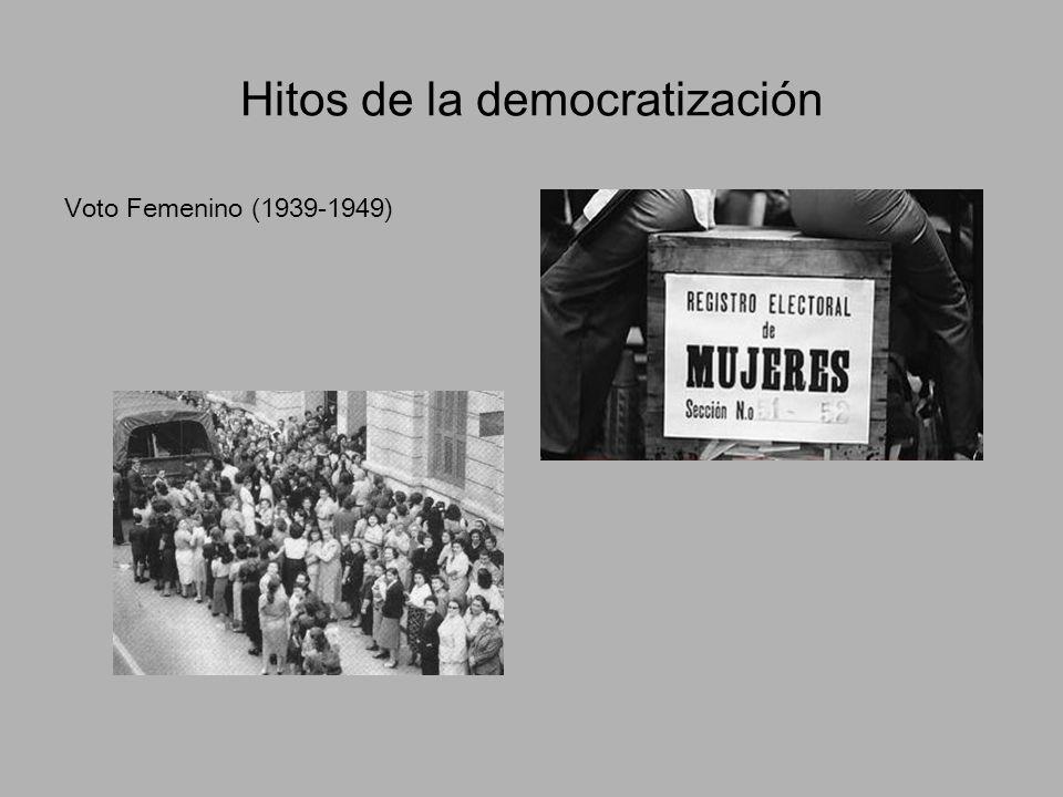 Hitos de la democratización Voto Femenino (1939-1949)