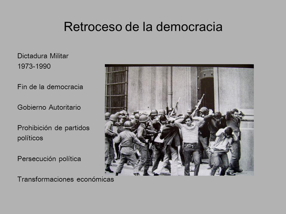 Retroceso de la democracia Dictadura Militar 1973-1990 Fin de la democracia Gobierno Autoritario Prohibición de partidos políticos Persecución polític