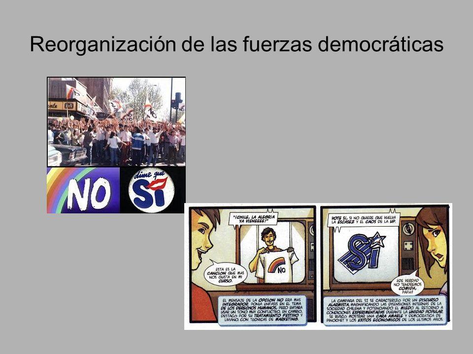 Reorganización de las fuerzas democráticas
