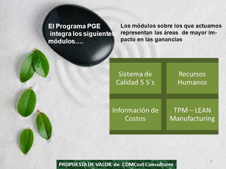 1.- DIAGNÓSTICO: según el método de diagnóstico del BMS (Business Management System) del ITC (International Trade Centre) de la ONU (www.intracen.org), basado enwww.intracen.org el análisis de la Estrategia- 2.- CAPACITACIÓN Y APLICACIÓN: del Programa en los Módulos componentes: CALIDAD 5 S´s RECURSOS HUMANOS INFORMACIÓN DE COSTOS TPM – LEAN MANUFACTURING Los módulos contratados se entregan aplicados y funcionando, con su personal capacitado.