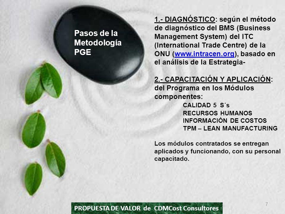 1.- DIAGNÓSTICO: según el método de diagnóstico del BMS (Business Management System) del ITC (International Trade Centre) de la ONU (www.intracen.org)