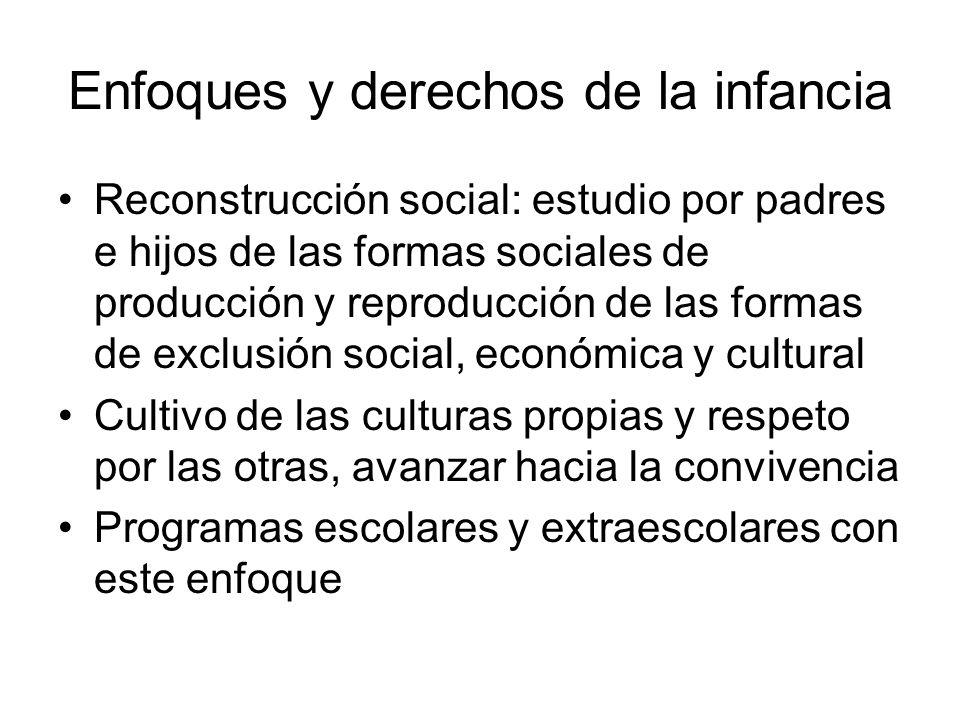 Enfoques y derechos de la infancia Reconstrucción social: estudio por padres e hijos de las formas sociales de producción y reproducción de las formas