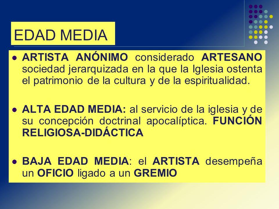 EDAD MEDIA ARTISTA ANÓNIMO considerado ARTESANO sociedad jerarquizada en la que la Iglesia ostenta el patrimonio de la cultura y de la espiritualidad.