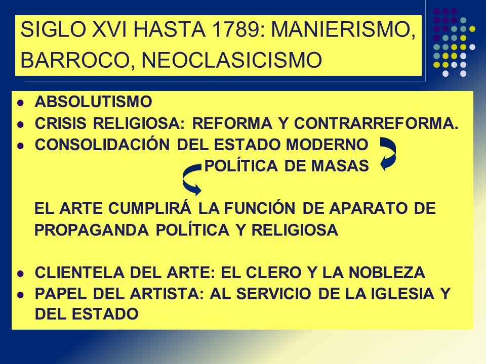 SIGLO XVI HASTA 1789: MANIERISMO, BARROCO, NEOCLASICISMO ABSOLUTISMO CRISIS RELIGIOSA: REFORMA Y CONTRARREFORMA. CONSOLIDACIÓN DEL ESTADO MODERNO POLÍ