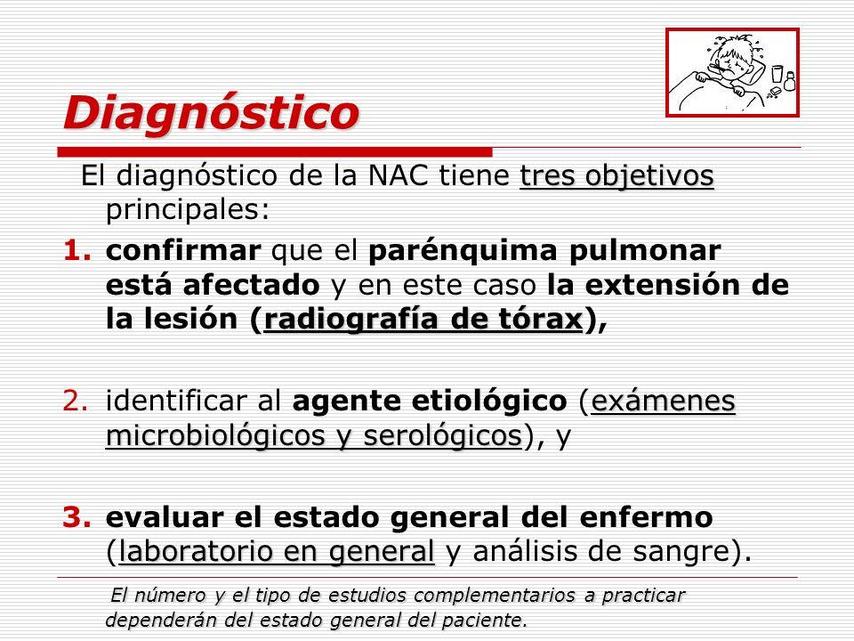Diagnóstico tres objetivos El diagnóstico de la NAC tiene tres objetivos principales: radiografía de tórax 1.confirmar que el parénquima pulmonar está