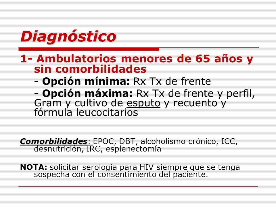 Diagnóstico 1- Ambulatorios menores de 65 años y sin comorbilidades - Opción mínima: Rx Tx de frente - Opción máxima: Rx Tx de frente y perfil, Gram y
