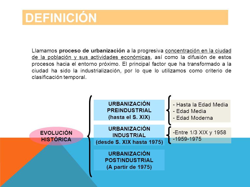 DEFINICIÓN Llamamos proceso de urbanización a la progresiva concentración en la ciudad de la población y sus actividades económicas, así como la difus