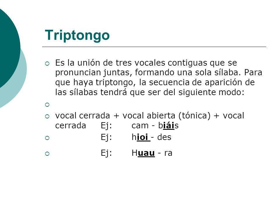 Hiato Ocurre cuando dos vocales contiguas se pronuncian en sílabas distintas.