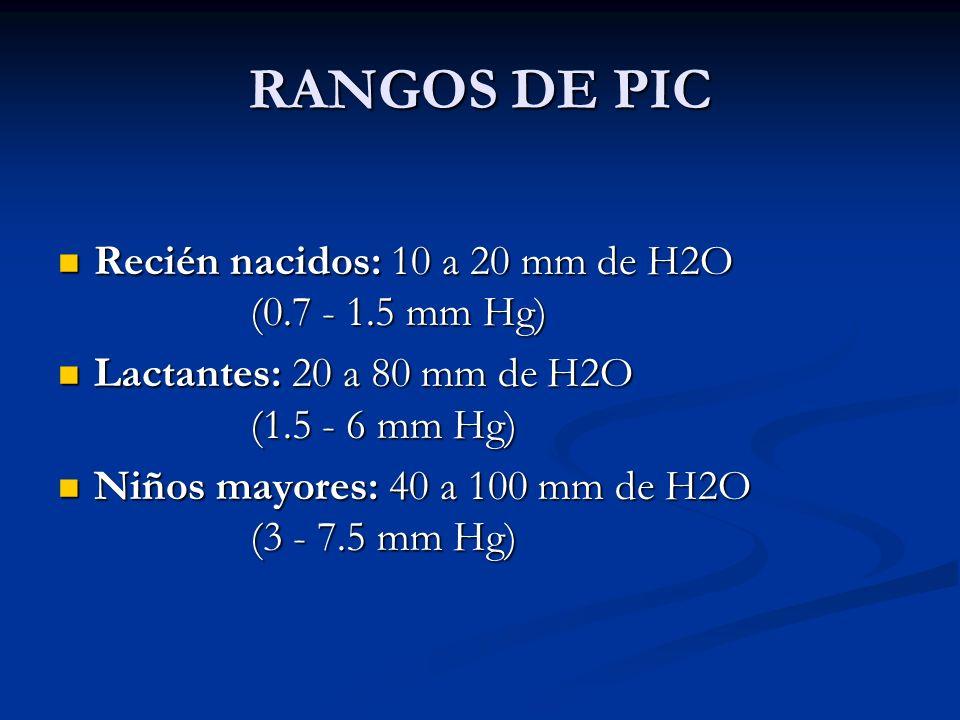 RANGOS DE PIC Recién nacidos: 10 a 20 mm de H2O (0.7 - 1.5 mm Hg) Recién nacidos: 10 a 20 mm de H2O (0.7 - 1.5 mm Hg) Lactantes: 20 a 80 mm de H2O (1.5 - 6 mm Hg) Lactantes: 20 a 80 mm de H2O (1.5 - 6 mm Hg) Niños mayores: 40 a 100 mm de H2O (3 - 7.5 mm Hg) Niños mayores: 40 a 100 mm de H2O (3 - 7.5 mm Hg)